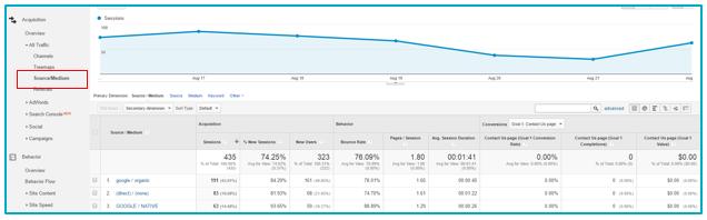 Analytics Example 1