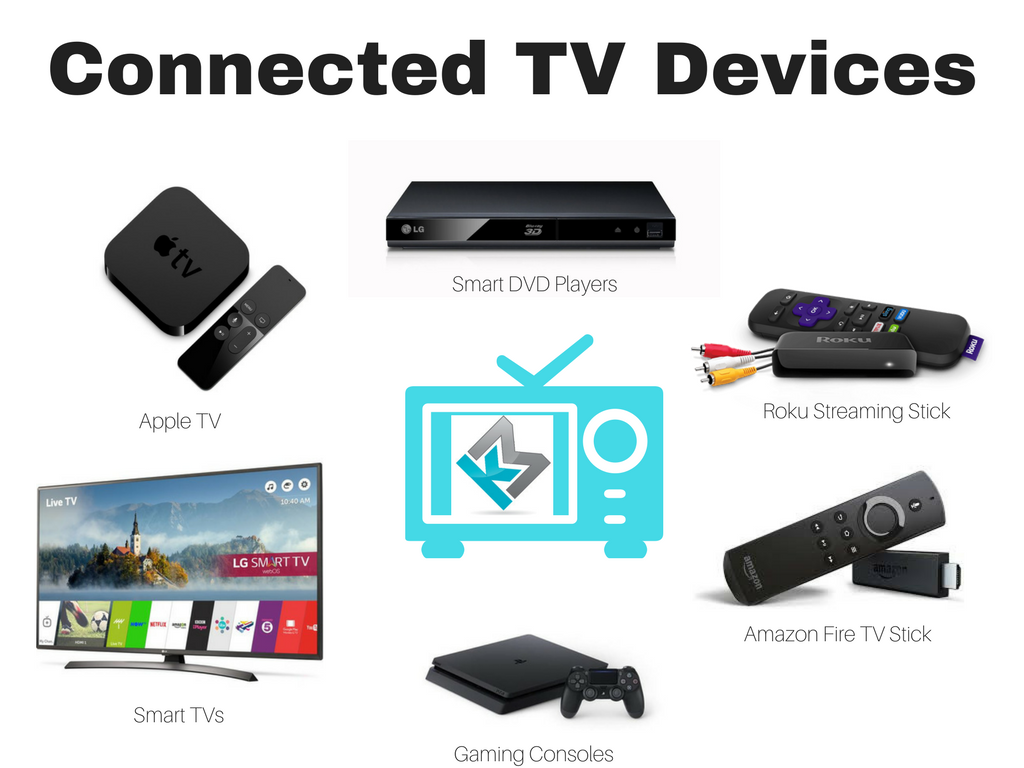 Connected TV Devices