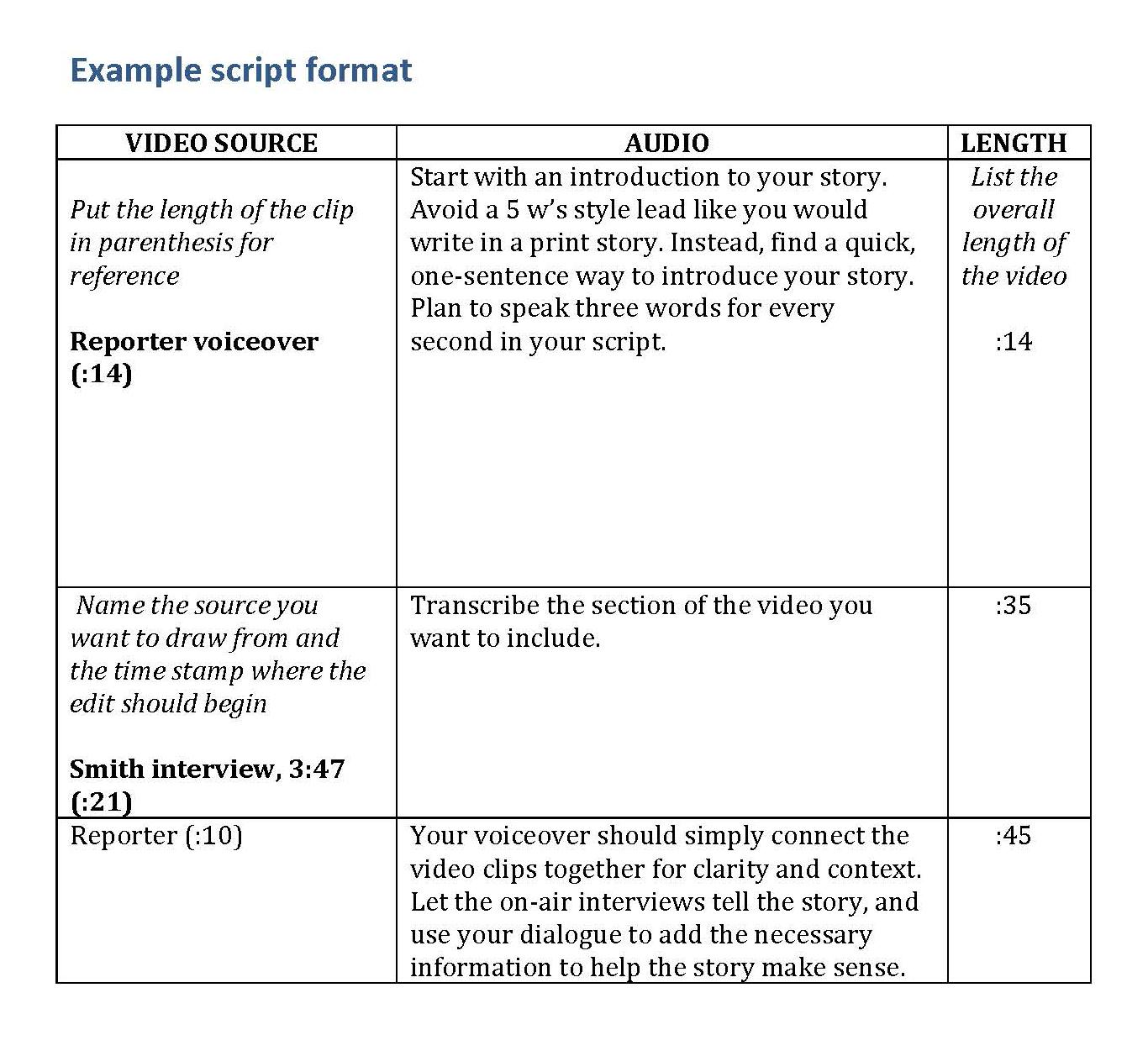 script for videos