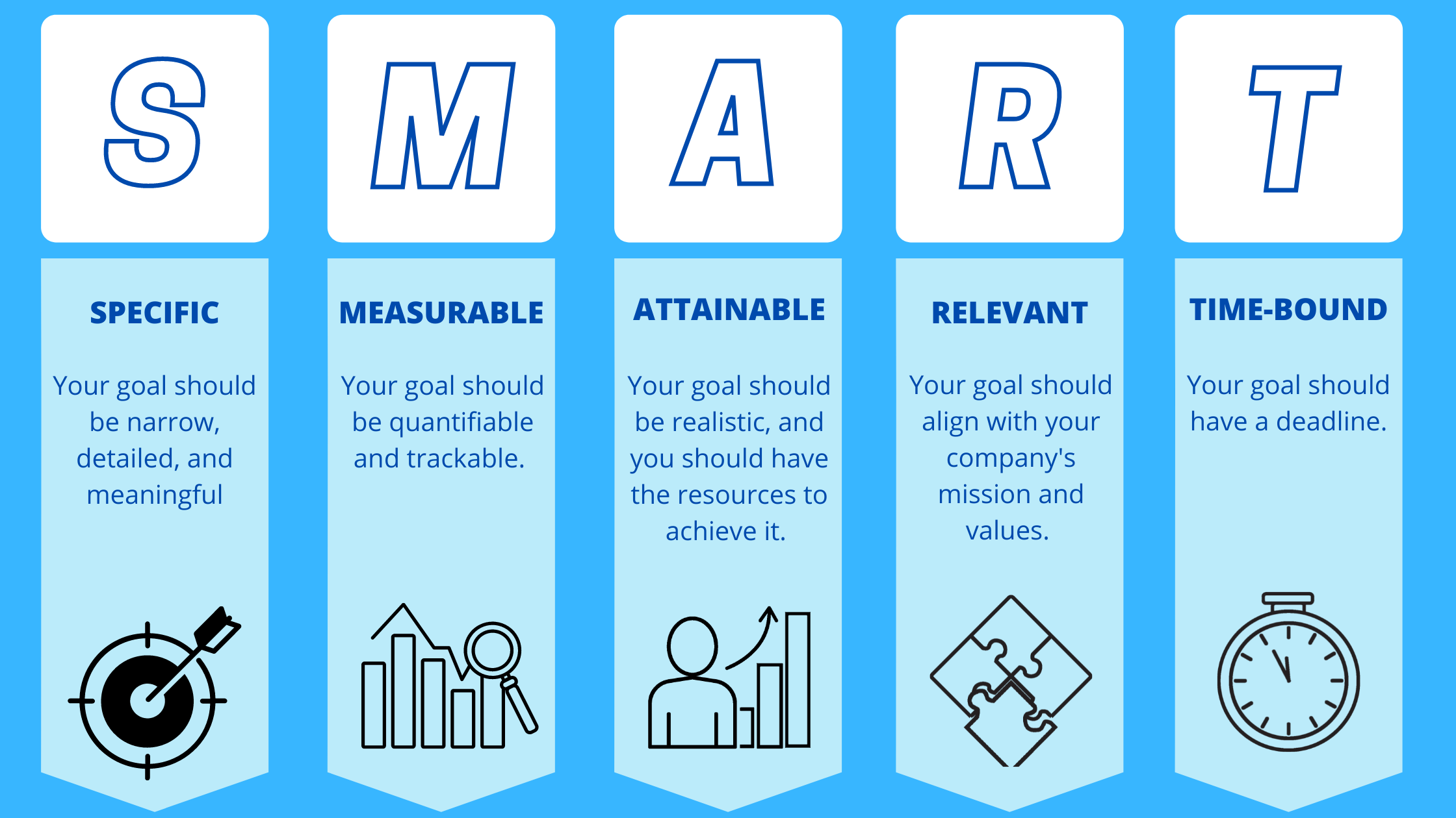 SMART Goals graphic with icons